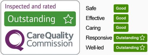CQC Inspected Rated Outstanding list